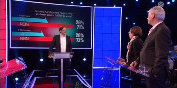 Eins_gegen_Eins_Abstimmung2_Rückpro_288