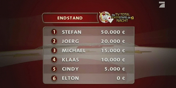 TV_Total_Pokern_26_288_002