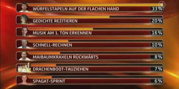 Cliparts.TV_Spieletechnik_Die_Deutschen_Meister_2013_Copyright_ARD_2013_288_033