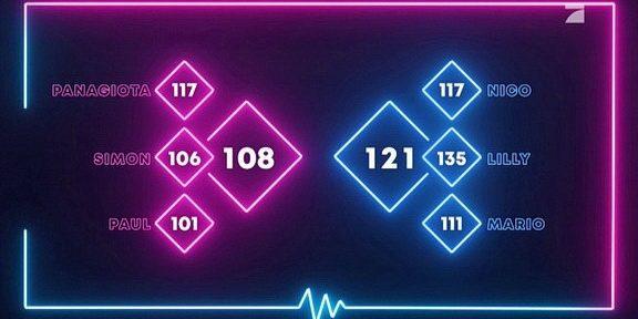 Cliparts.tv Spieletechnik für Die Herz Schlag Show - Copyright 2020 ProSieben 288 011