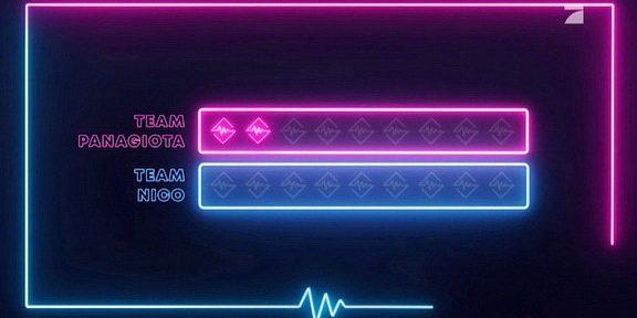 Cliparts.tv Spieletechnik für Die Herz Schlag Show - Copyright 2020 ProSieben 288 018