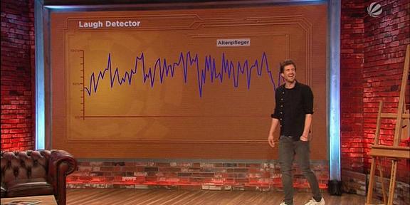 Cliparts.tv Interactive Media Solutions GmbH - Spieletechnik Laugh Detector für Luke, die Woche und ich - Copyright 2018 SAT.1 288 005