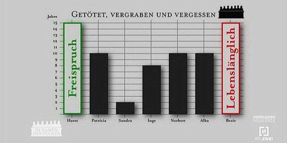 Cliparts.tv Interactive Media Solutions GmbH - Spieletechnik für Im Namen des Volkes - Copyright 2020 RTL II 288 010