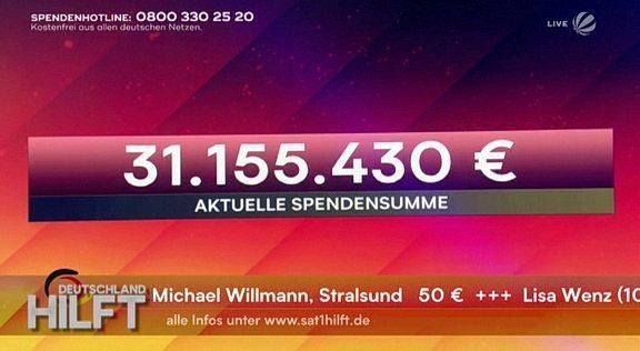 Cliparts.tv Interactive Media Solutions GmbH - Spieletechnik für Deutschland hilft Die SAT.1-Spendengala - Copyright 2021 SAT.1 023
